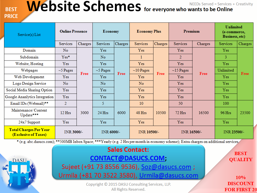 Website Schemes (for everyone who wants to be Online)
